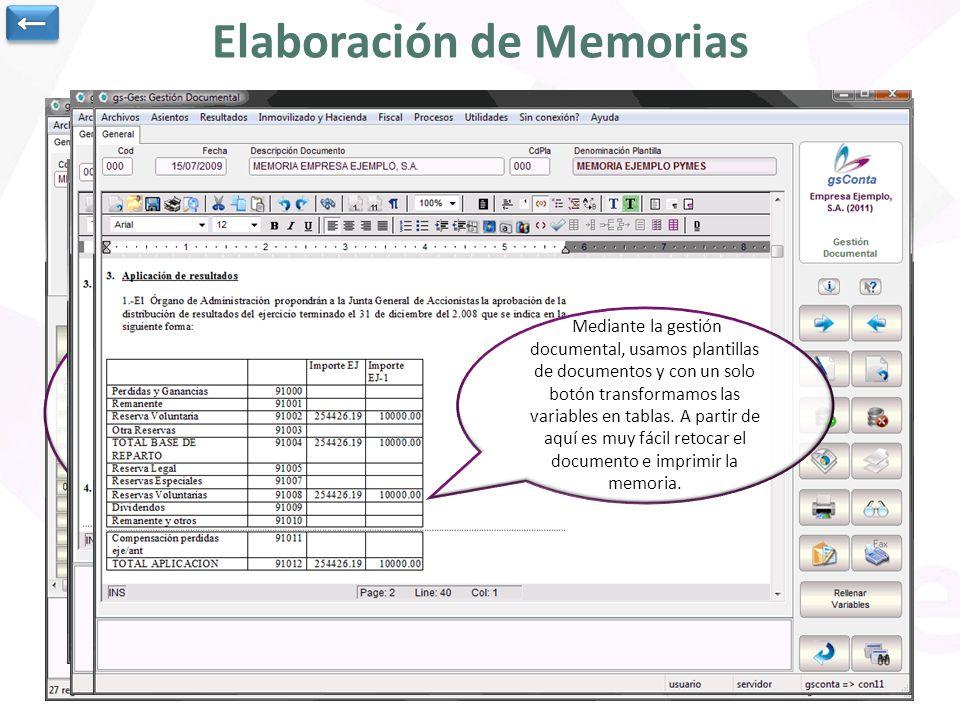 Elaboración de Memorias