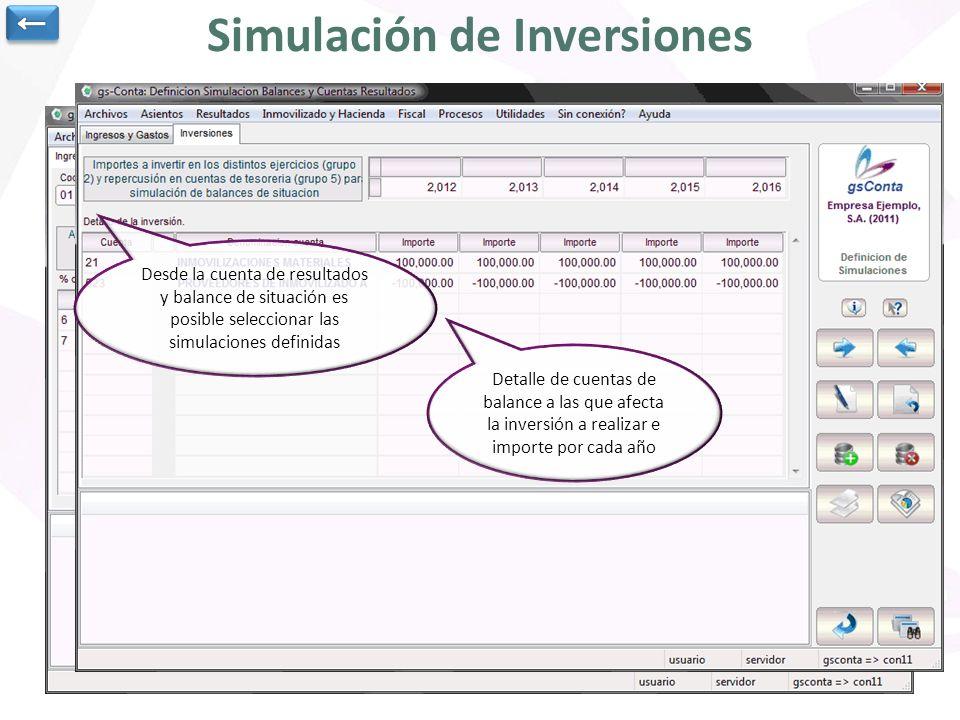 Simulación de Inversiones