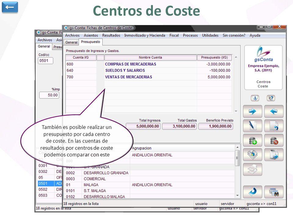 ← Centros de Coste.