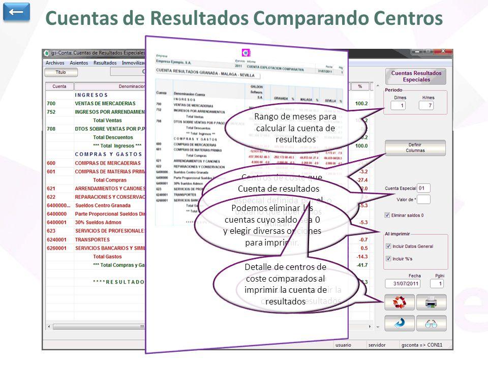 Cuentas de Resultados Comparando Centros