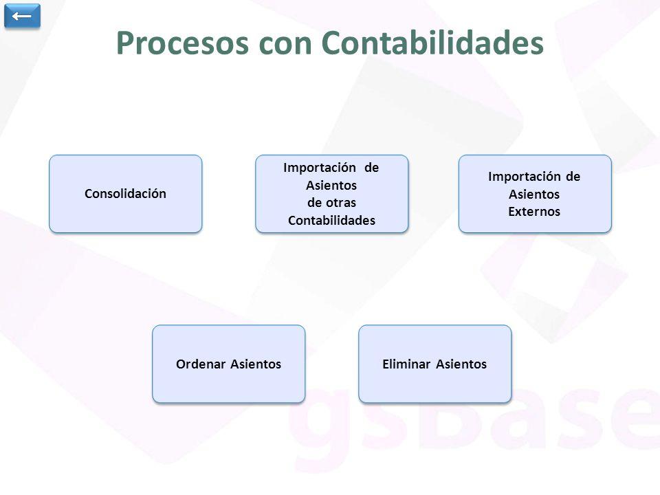 Procesos con Contabilidades