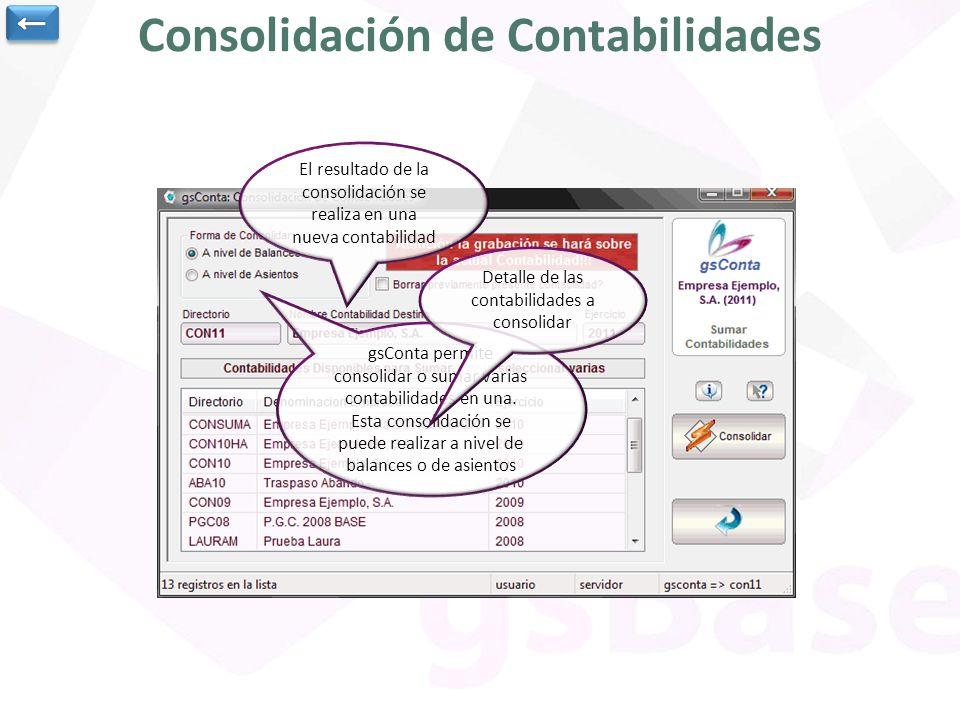 Consolidación de Contabilidades
