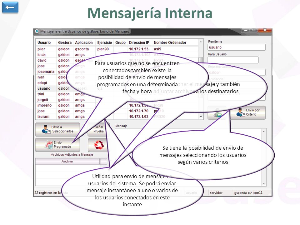← Mensajería Interna.