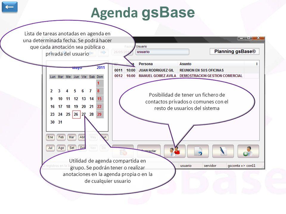 ←Agenda gsBase. Lista de tareas anotadas en agenda en una determinada fecha. Se podrá hacer que cada anotación sea pública o privada del usuario.