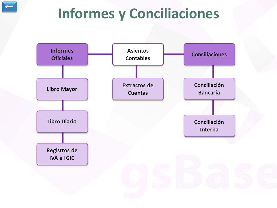 Informes y Conciliaciones