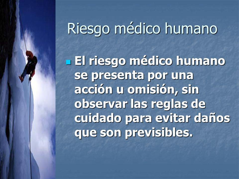 Riesgo médico humano