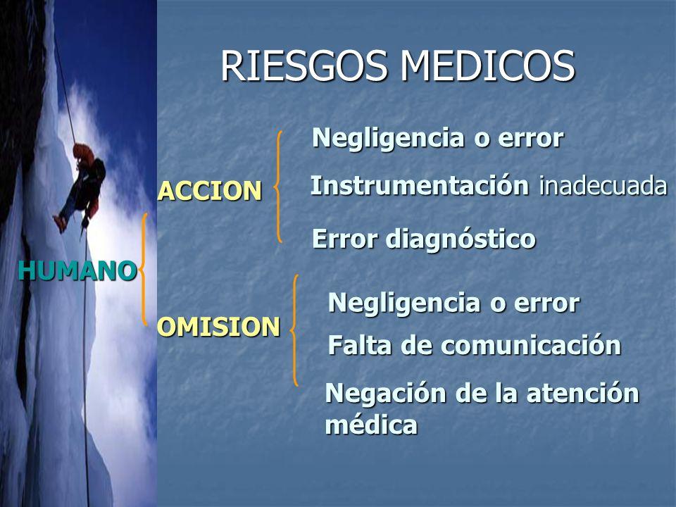 RIESGOS MEDICOS Negligencia o error Instrumentación inadecuada ACCION