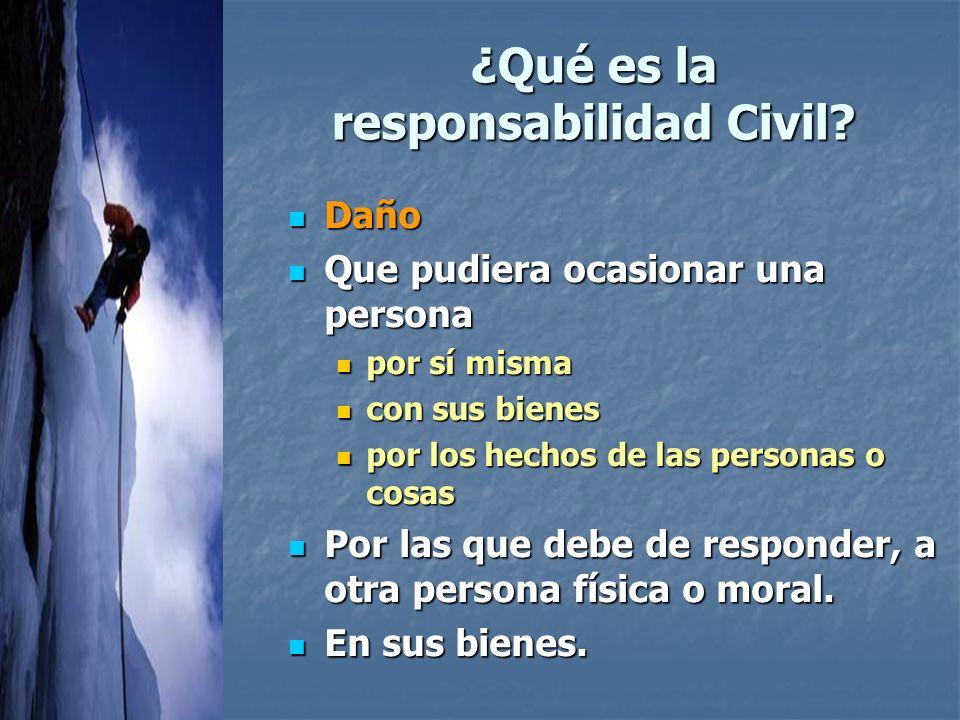 ¿Qué es la responsabilidad Civil