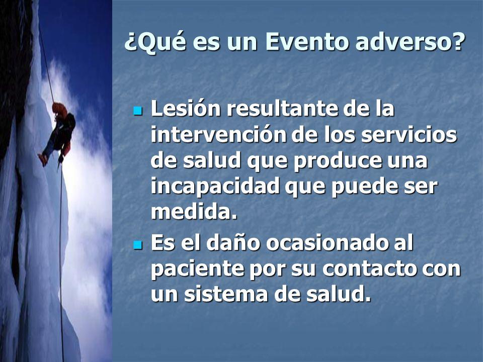 ¿Qué es un Evento adverso