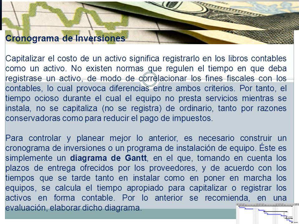 Cronograma de Inversiones