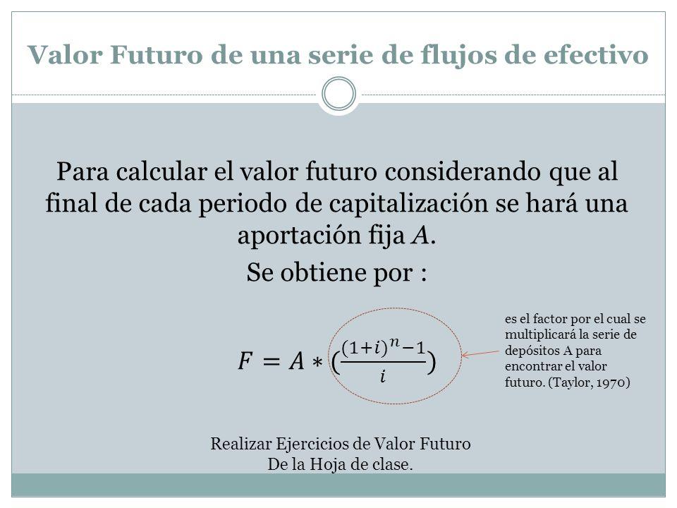 Valor Futuro de una serie de flujos de efectivo
