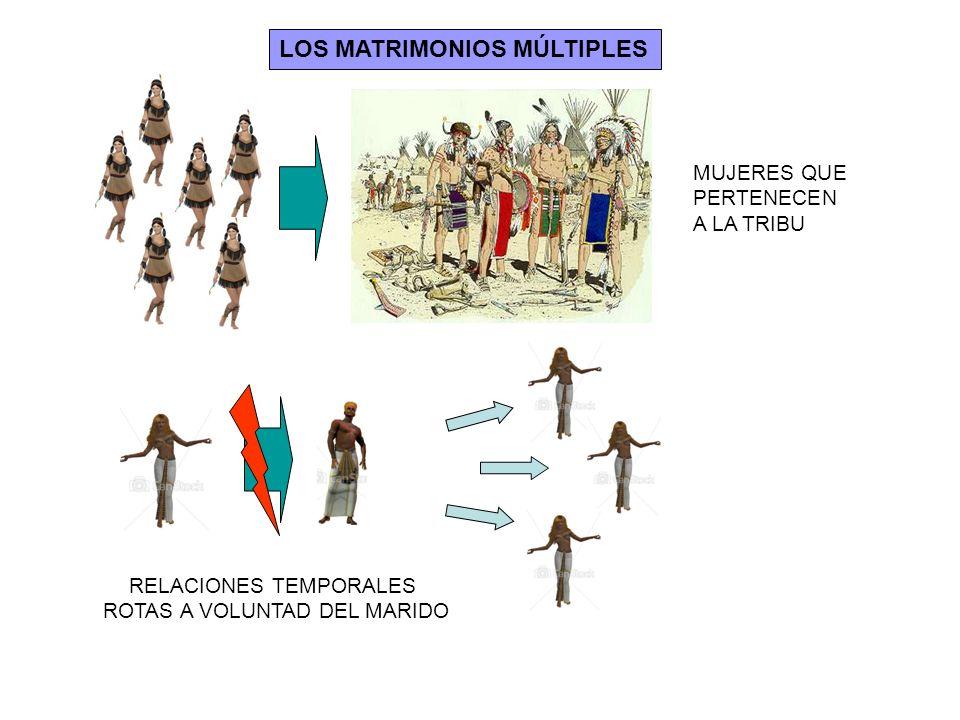 LOS MATRIMONIOS MÚLTIPLES