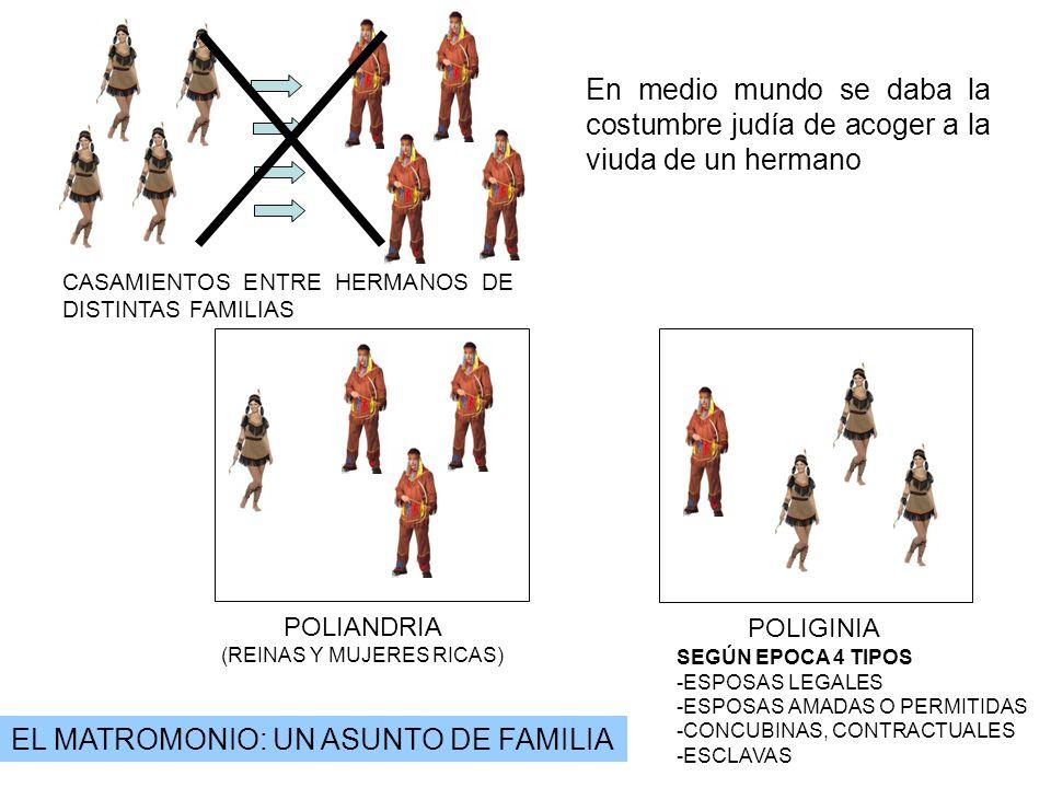 EL MATROMONIO: UN ASUNTO DE FAMILIA
