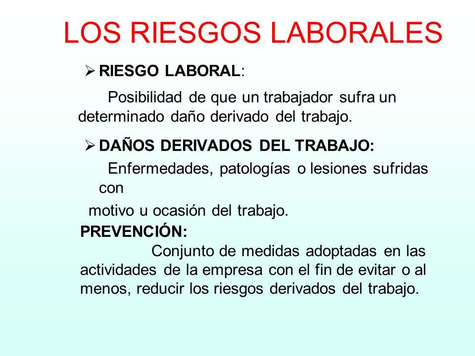 LOS RIESGOS LABORALES RIESGO LABORAL: Posibilidad de que un trabajador sufra un determinado daño derivado del trabajo.