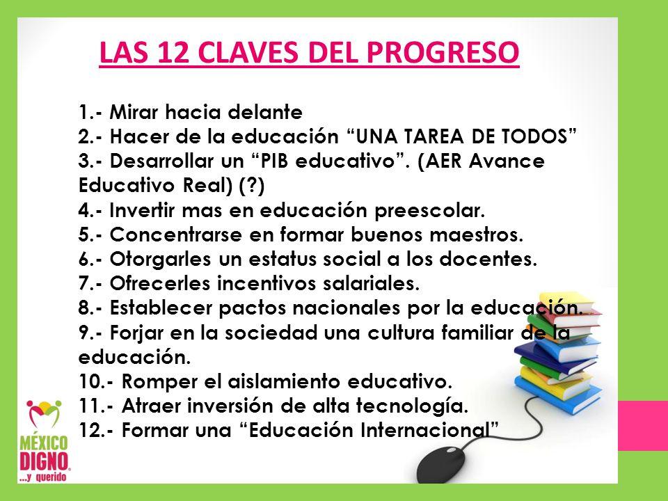 LAS 12 CLAVES DEL PROGRESO