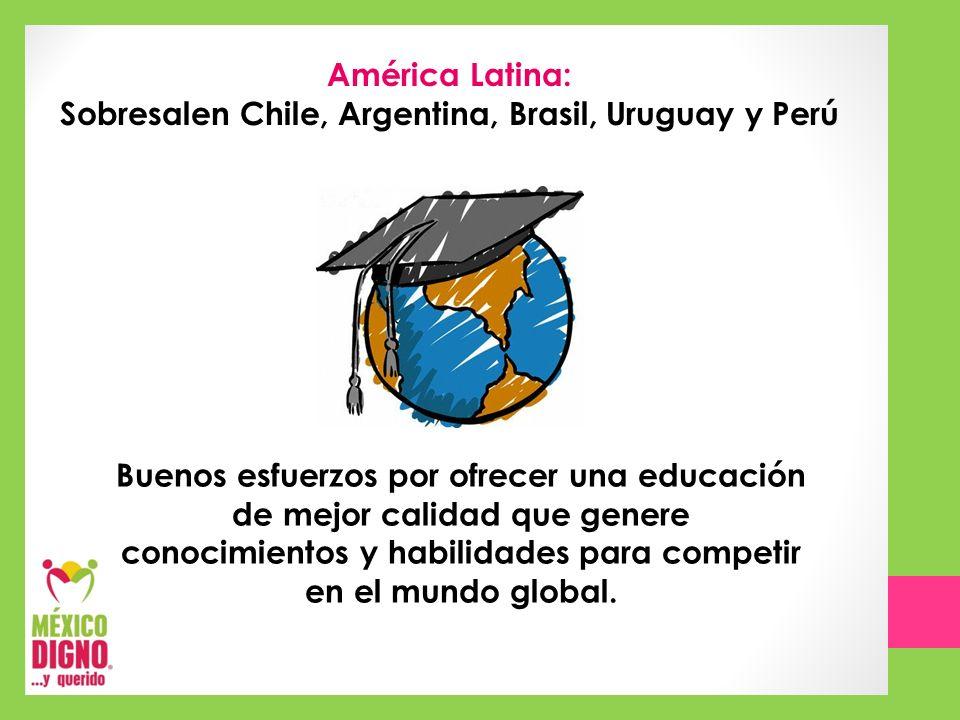 Sobresalen Chile, Argentina, Brasil, Uruguay y Perú