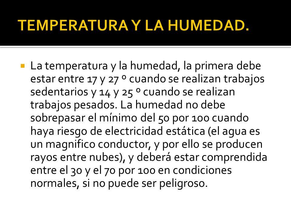 TEMPERATURA Y LA HUMEDAD.
