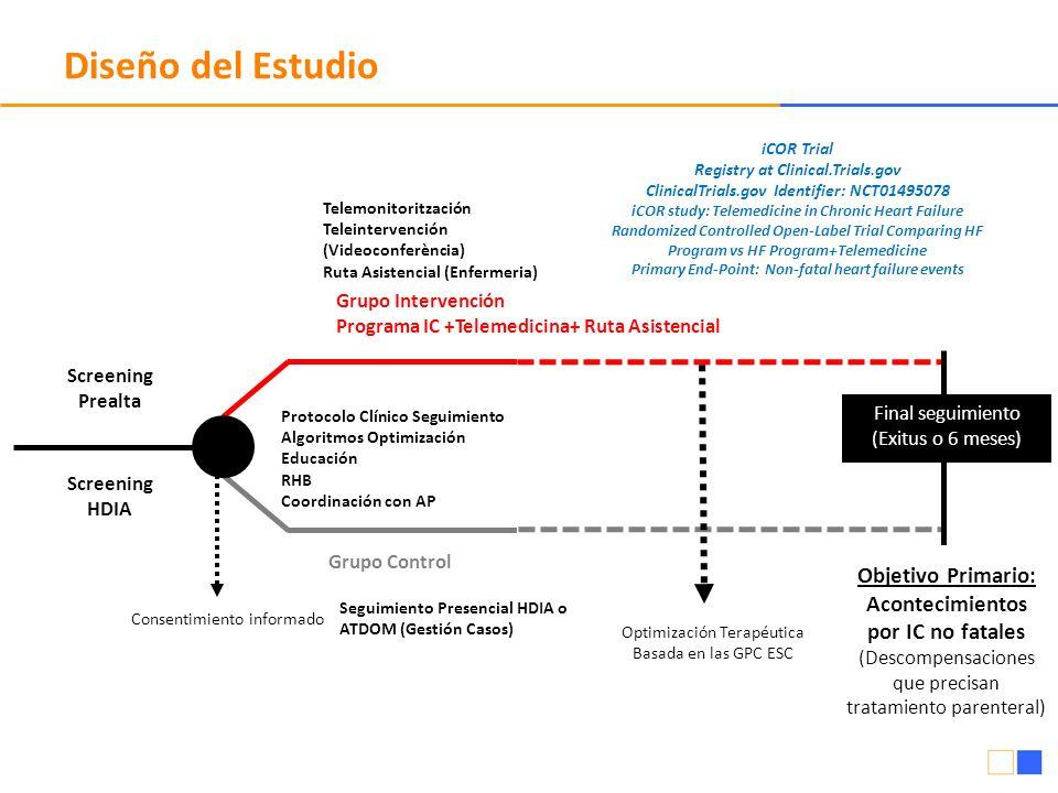 Diseño del Estudio Objetivo Primario: