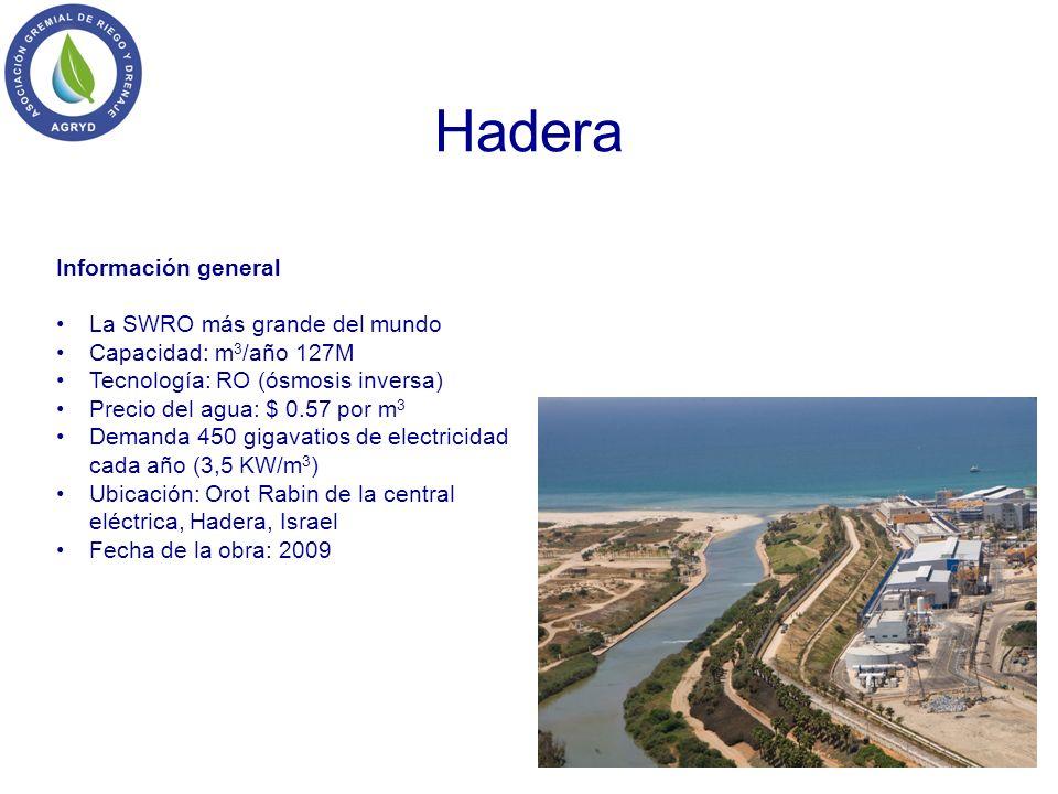 Hadera Información general La SWRO más grande del mundo