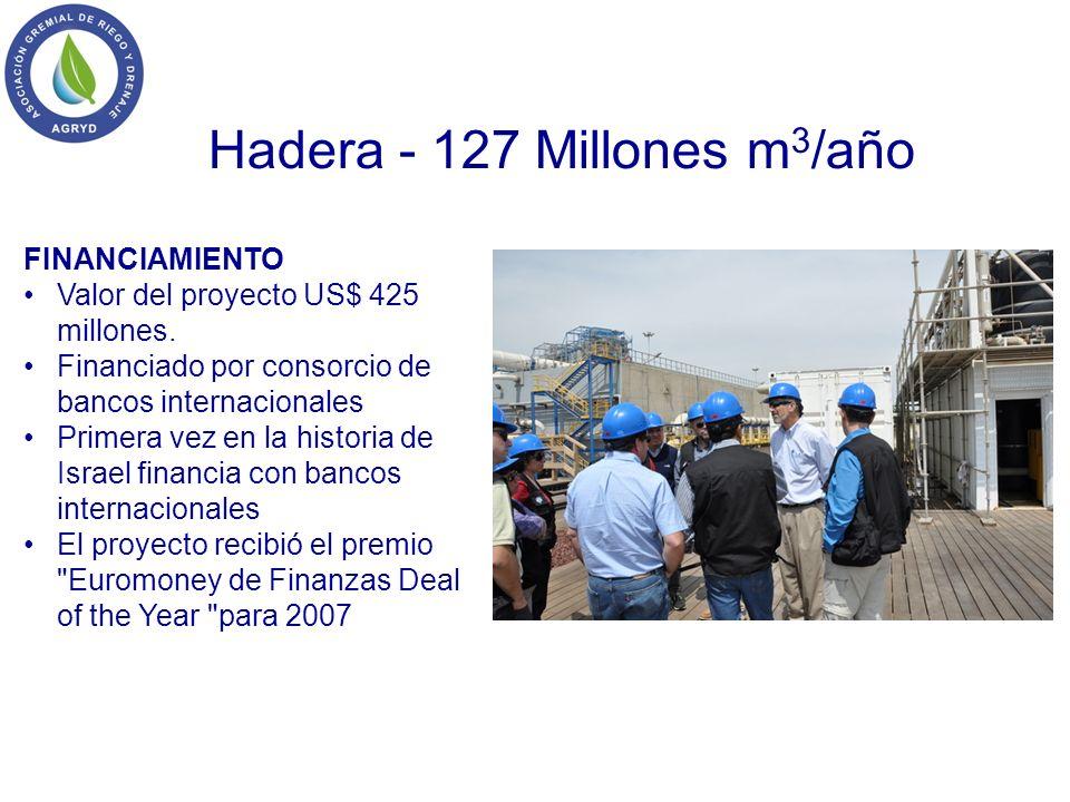 Hadera - 127 Millones m3/año
