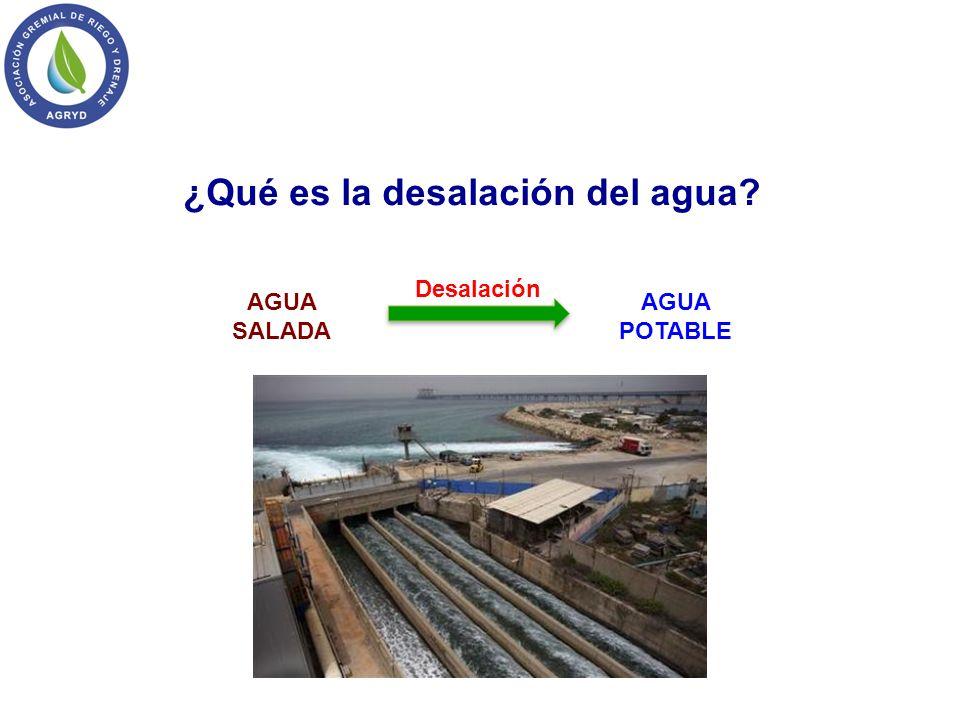 ¿Qué es la desalación del agua