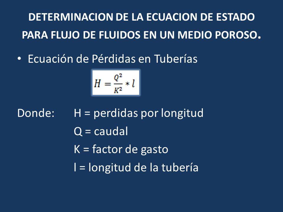 Ecuación de Pérdidas en Tuberías