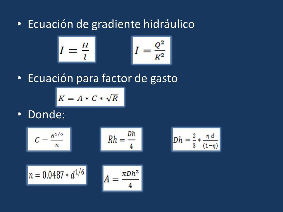 Ecuación de gradiente hidráulico