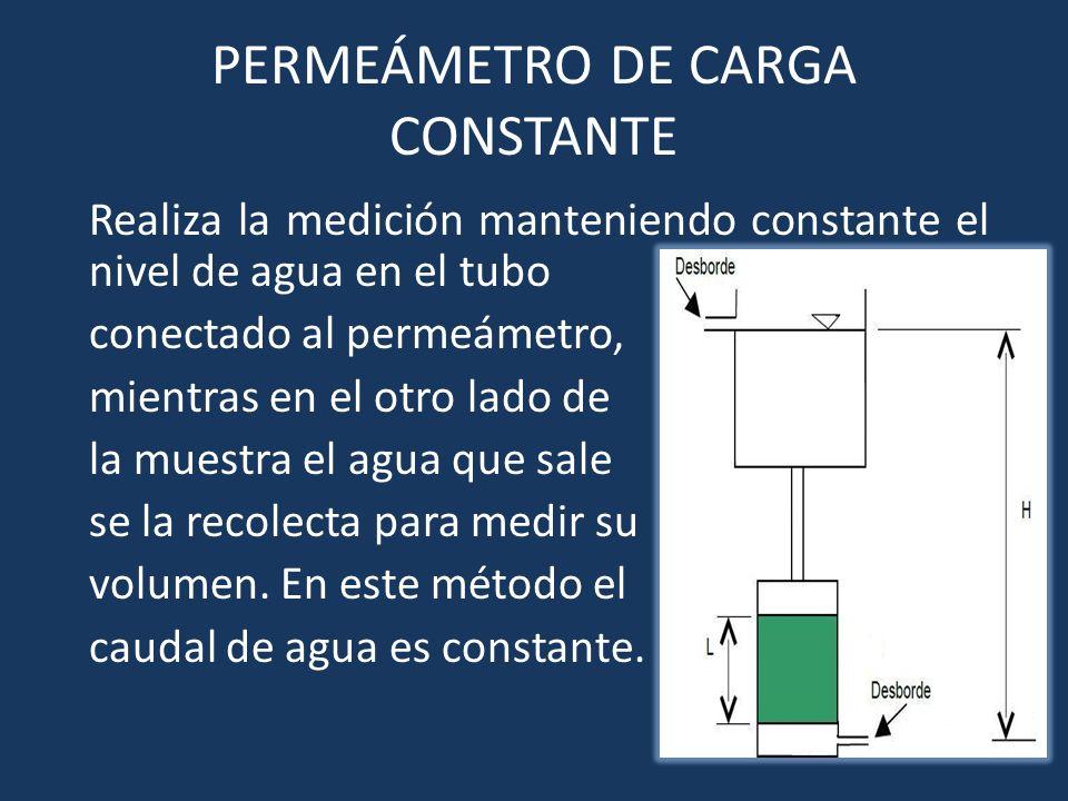 PERMEÁMETRO DE CARGA CONSTANTE