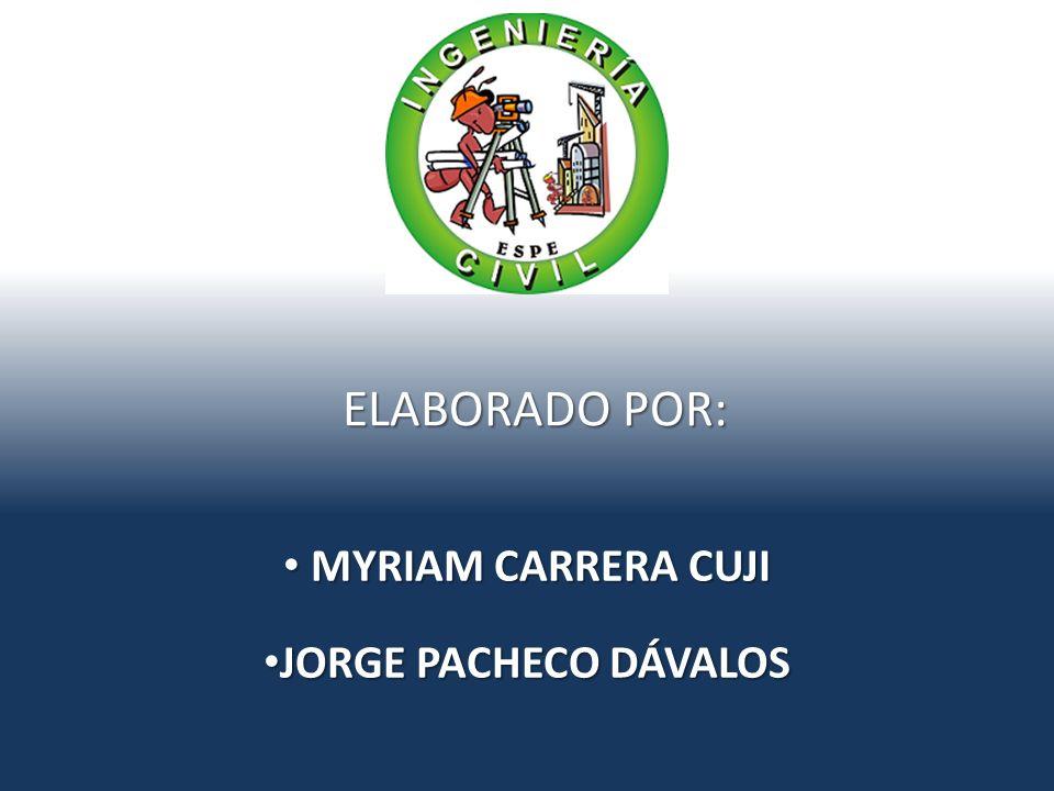 ELABORADO POR: MYRIAM CARRERA CUJI JORGE PACHECO DÁVALOS
