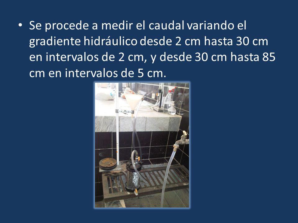 Se procede a medir el caudal variando el gradiente hidráulico desde 2 cm hasta 30 cm en intervalos de 2 cm, y desde 30 cm hasta 85 cm en intervalos de 5 cm.
