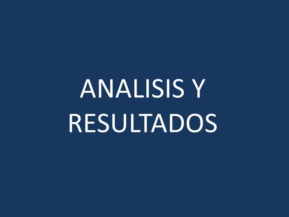 ANALISIS Y RESULTADOS