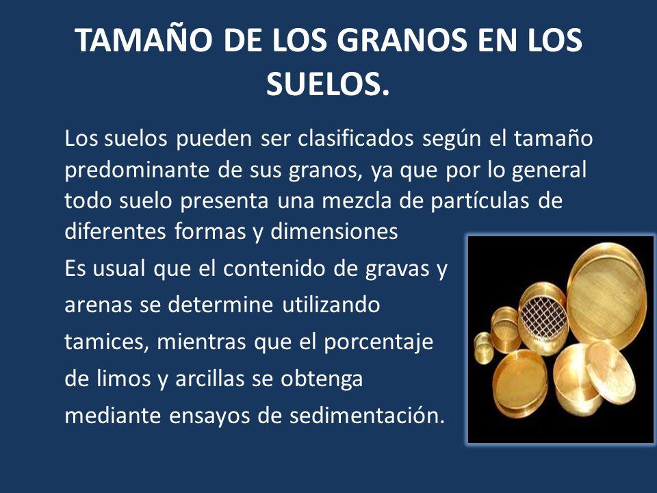 TAMAÑO DE LOS GRANOS EN LOS SUELOS.