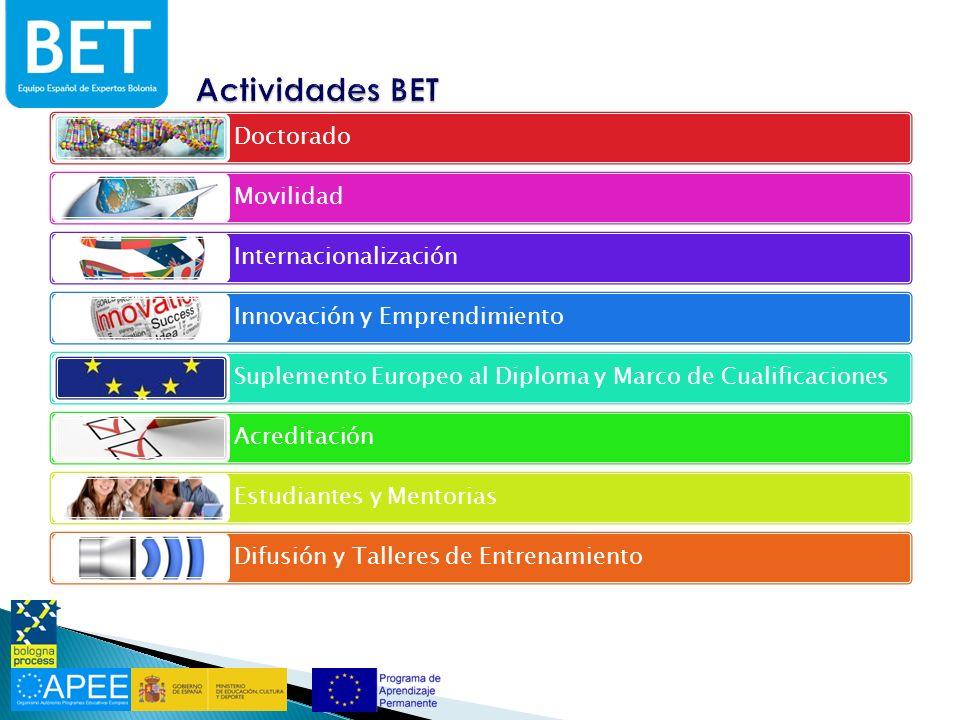 Actividades BET Doctorado Movilidad Internacionalización