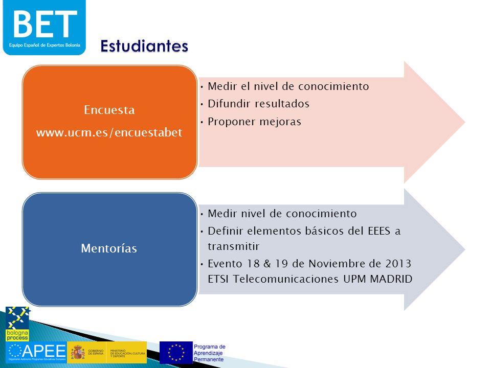 Estudiantes Encuesta www.ucm.es/encuestabet Mentorías