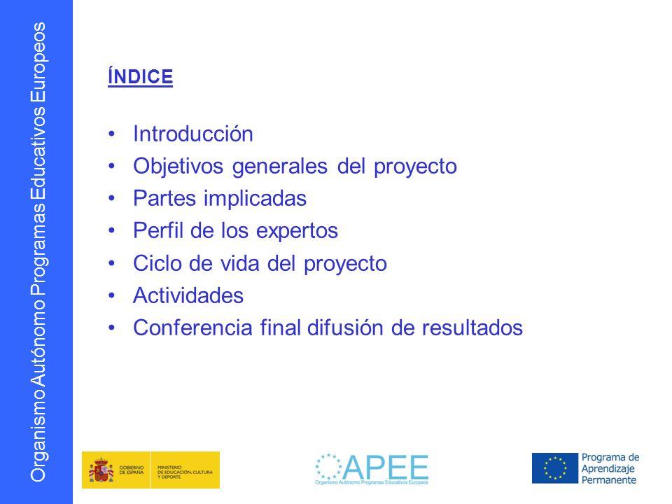 Objetivos generales del proyecto Partes implicadas