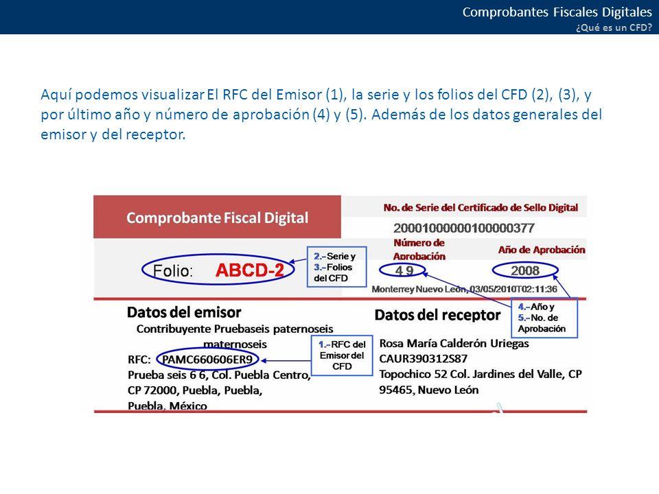 Aquí podemos visualizar El RFC del Emisor (1), la serie y los folios del CFD (2), (3), y