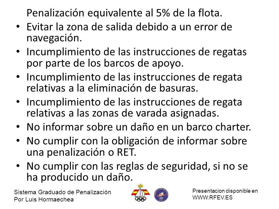 Penalización equivalente al 5% de la flota.