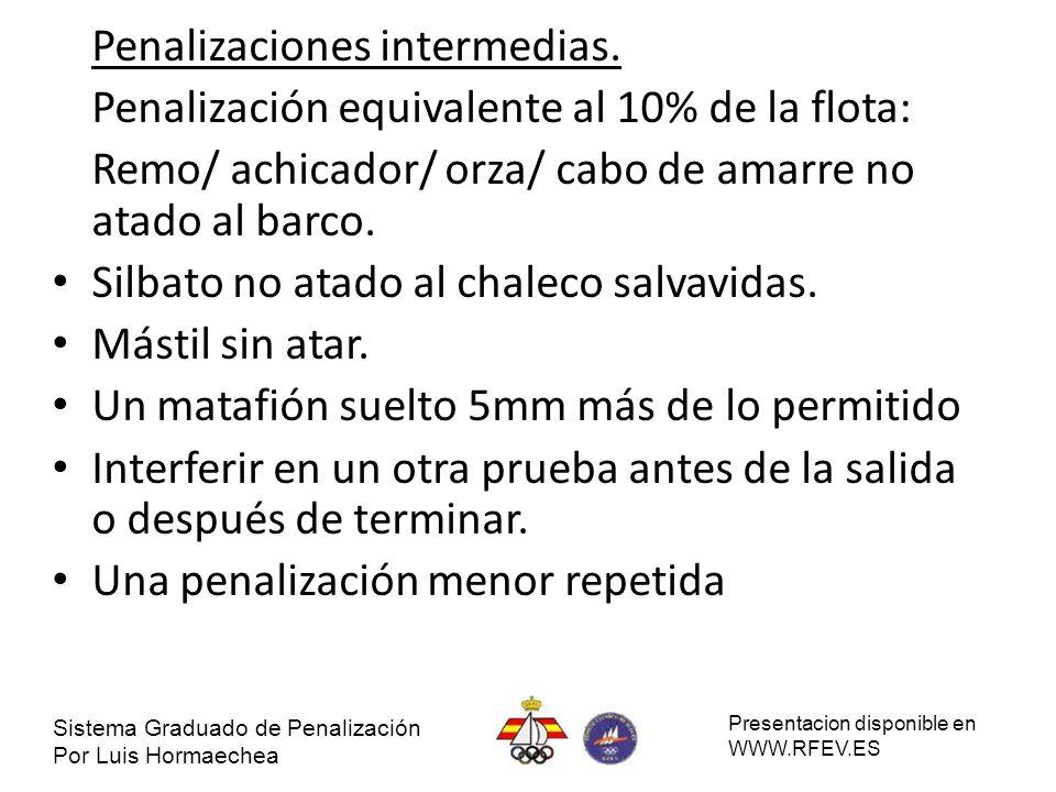Penalizaciones intermedias.