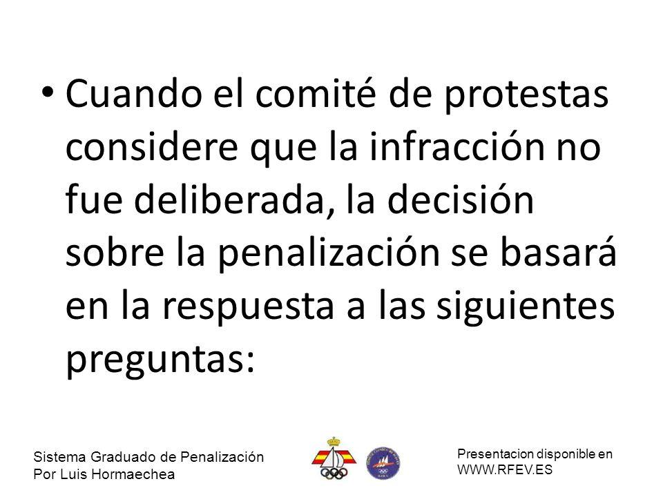 Cuando el comité de protestas considere que la infracción no fue deliberada, la decisión sobre la penalización se basará en la respuesta a las siguientes preguntas: