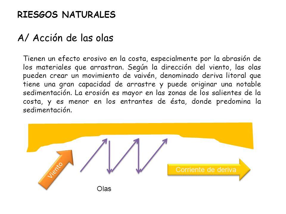 RIESGOS NATURALES A/ Acción de las olas