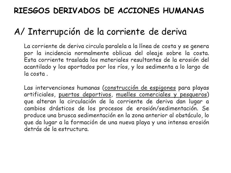 RIESGOS DERIVADOS DE ACCIONES HUMANAS A/ Interrupción de la corriente de deriva