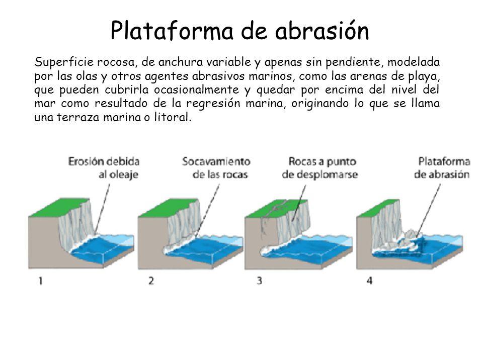 Plataforma de abrasión