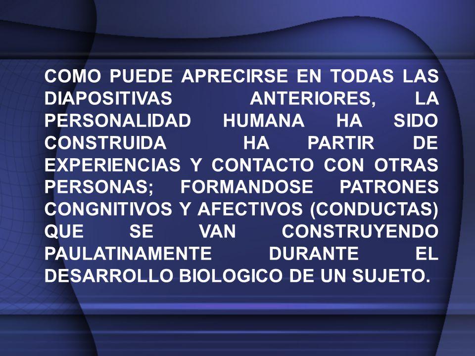 COMO PUEDE APRECIRSE EN TODAS LAS DIAPOSITIVAS ANTERIORES, LA PERSONALIDAD HUMANA HA SIDO CONSTRUIDA HA PARTIR DE EXPERIENCIAS Y CONTACTO CON OTRAS PERSONAS; FORMANDOSE PATRONES CONGNITIVOS Y AFECTIVOS (CONDUCTAS) QUE SE VAN CONSTRUYENDO PAULATINAMENTE DURANTE EL DESARROLLO BIOLOGICO DE UN SUJETO.