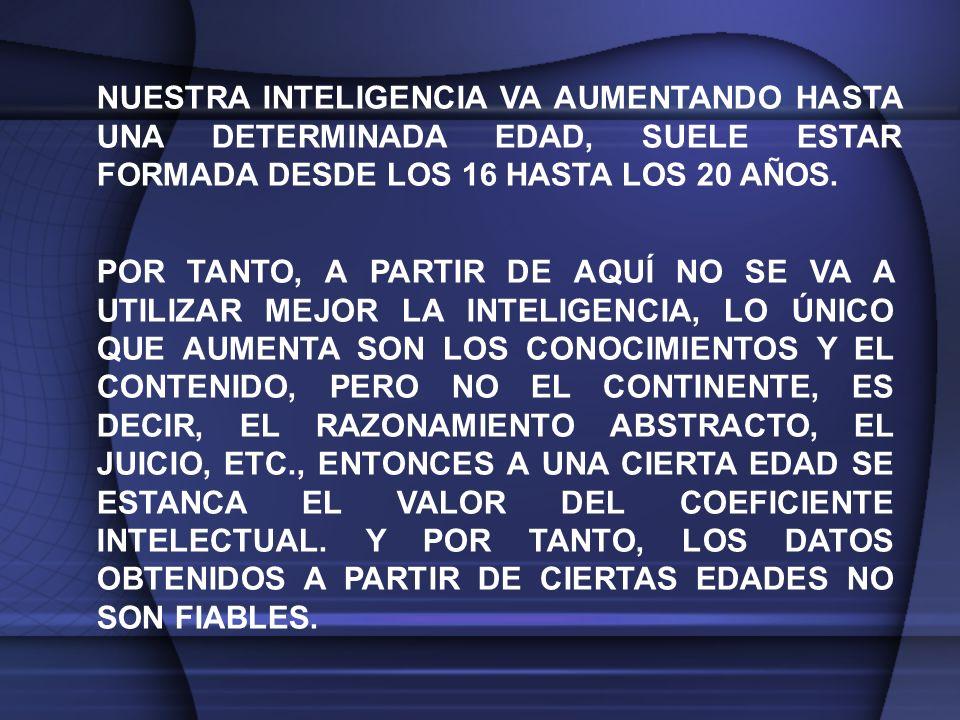 NUESTRA INTELIGENCIA VA AUMENTANDO HASTA UNA DETERMINADA EDAD, SUELE ESTAR FORMADA DESDE LOS 16 HASTA LOS 20 AÑOS.
