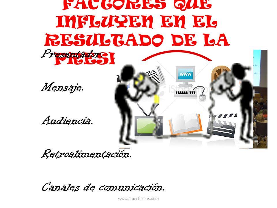 FACTORES QUE INFLUYEN EN EL RESULTADO DE LA PRESENTACION..