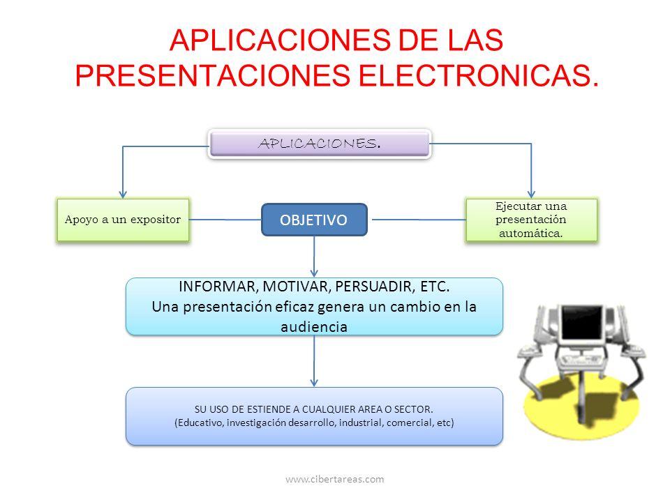 APLICACIONES DE LAS PRESENTACIONES ELECTRONICAS.