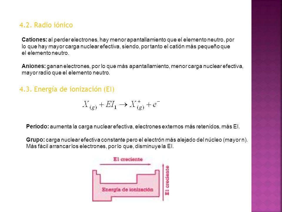 4.3. Energía de ionización (EI)