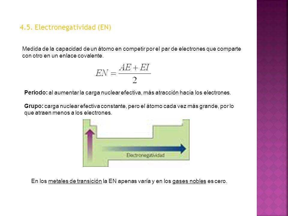 4.5. Electronegatividad (EN)
