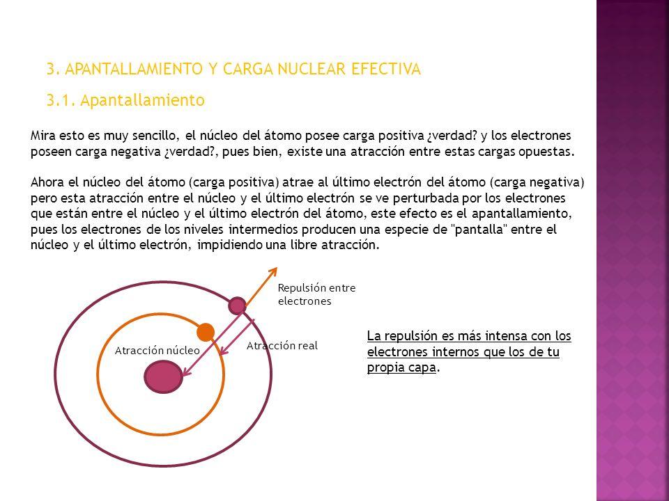 3. APANTALLAMIENTO Y CARGA NUCLEAR EFECTIVA