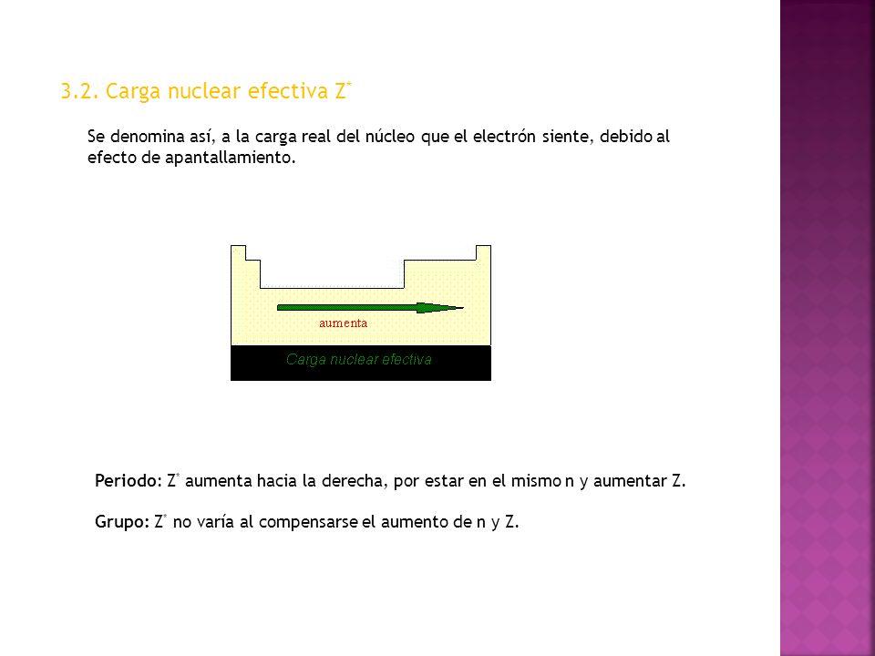 3.2. Carga nuclear efectiva Z*